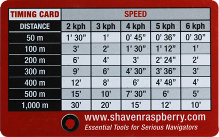 You can buy a handy plastic credit card-sized version of this table at   www.shavenraspberry.com