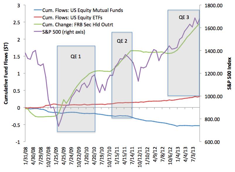 QE Chart.png