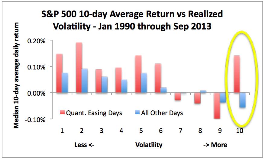 Volatility deciles.png