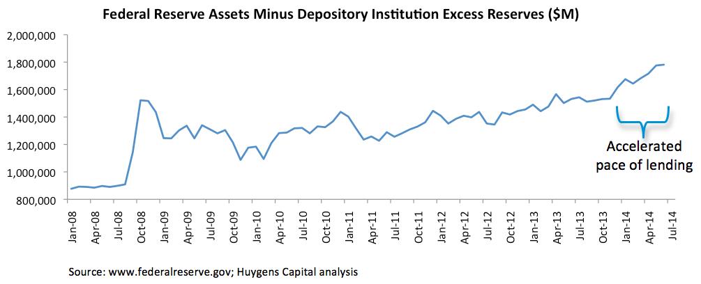 Fed assets chart.png