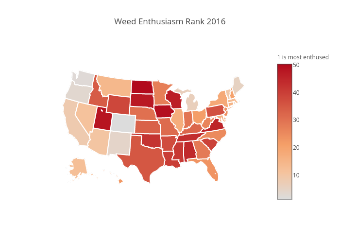 The rank for marijuana enthusiasm starts with Colorado as 'most enthusiastic' and ends with North Dakota as 'least enthusiastic'.