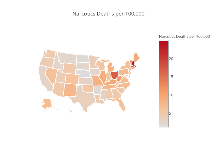 According to the CDC, the data for narcotics deaths from North and South Dakota is 'unreliable'.  Read more on the CDC website.