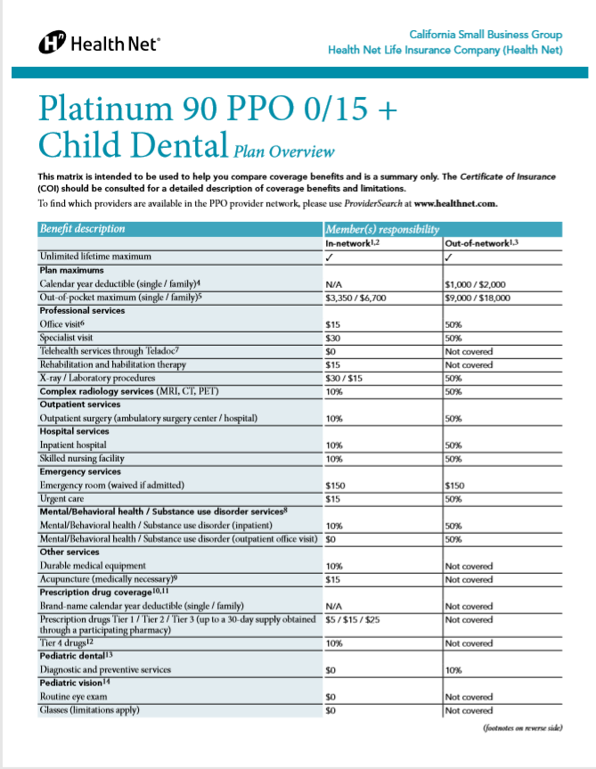 Health Net Platinum PPO Benefits Summary 3-19.png