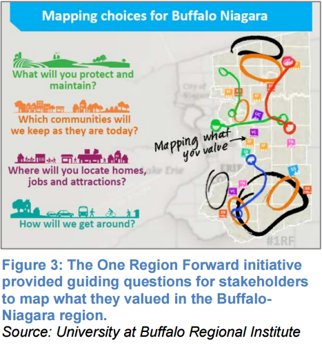 One Region Forward Scenario Planning Workshop