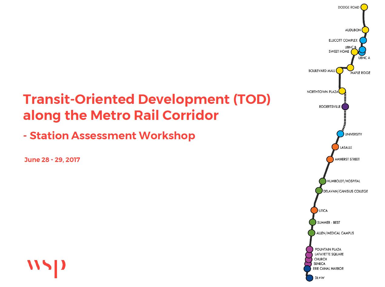 TOD Workshop #2 Presentation -