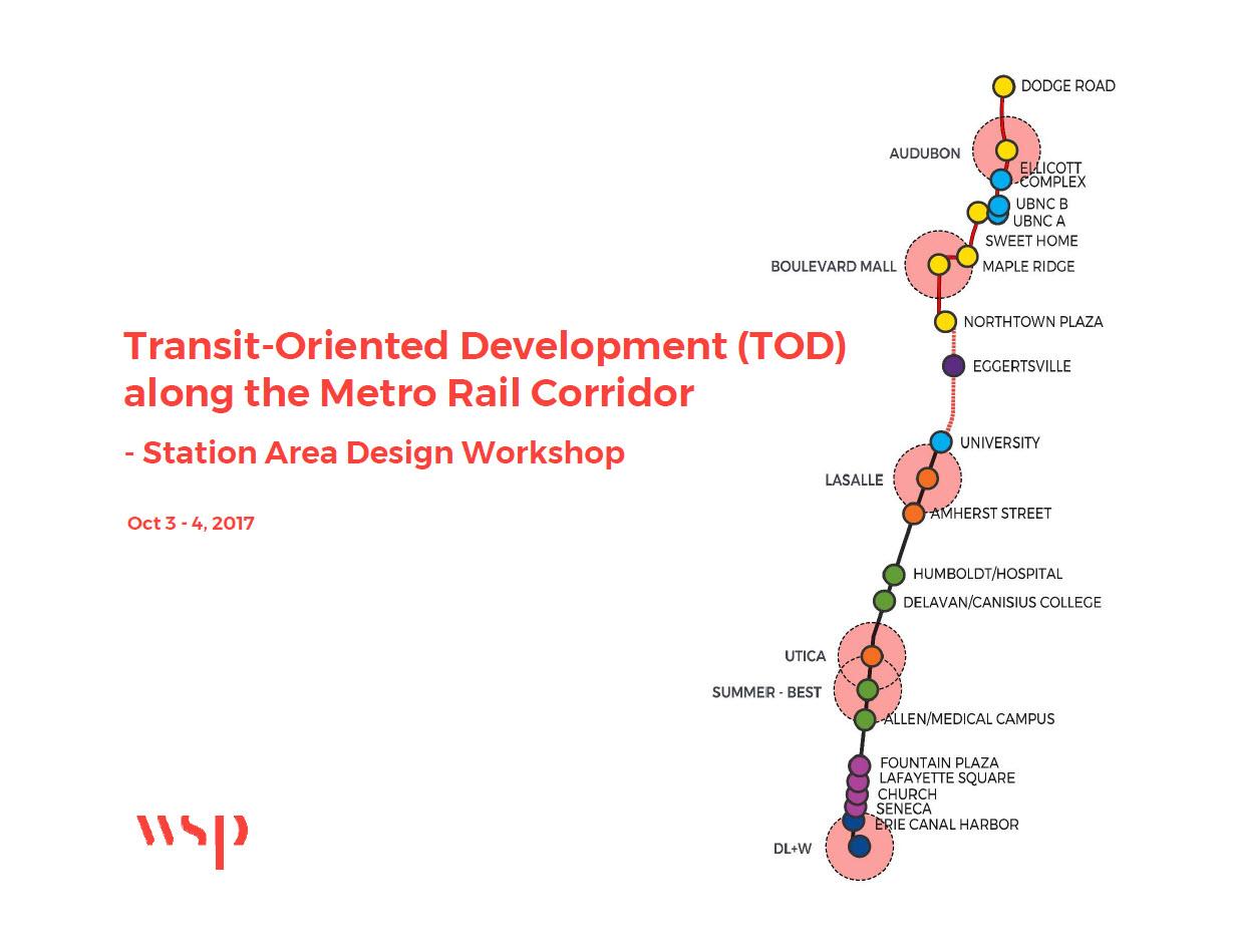 TOD Workshop #3 Presentation -