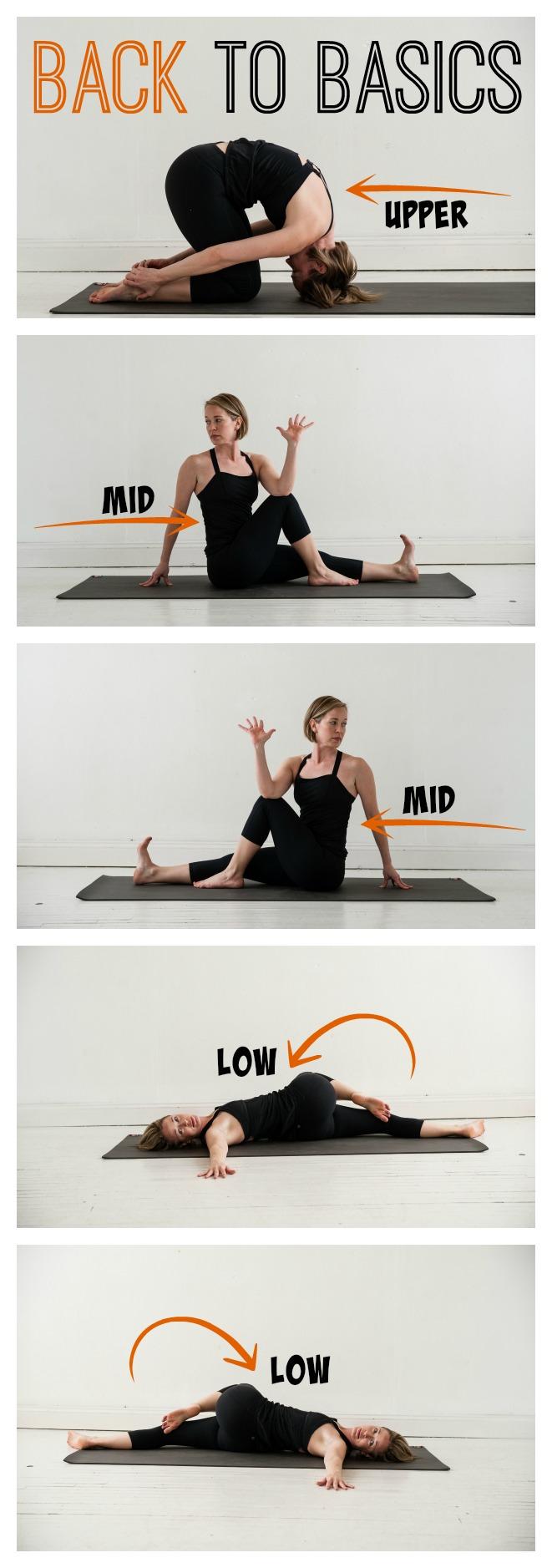 Back to Basics :: Just Be Balanced