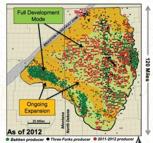 Continental Resources Bakken Development Map