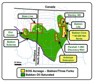 EOG Bakken Acreage Map