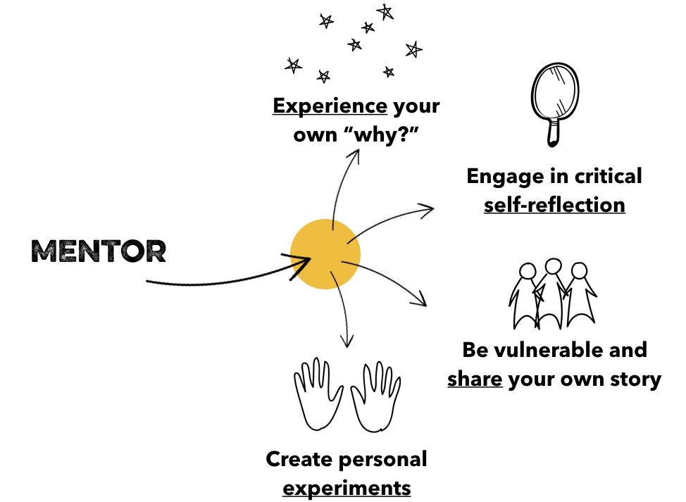 Wayfinder Mentor Graphic.001.png