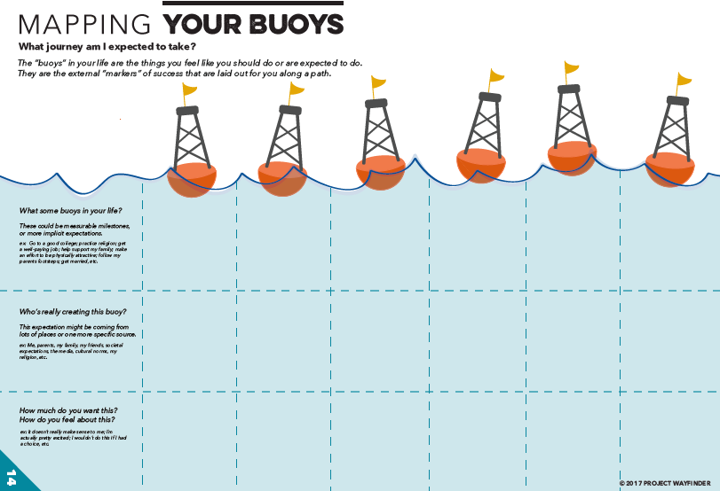 14. Mapping Your Buoys.png