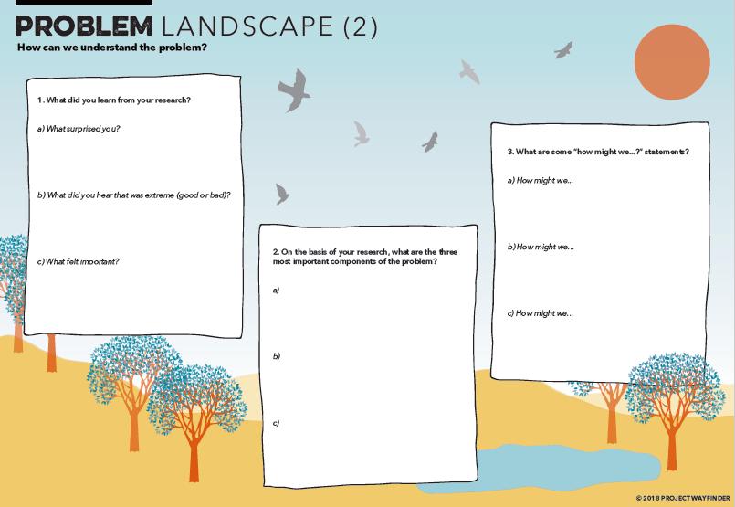 22. Problem Landscape b.png