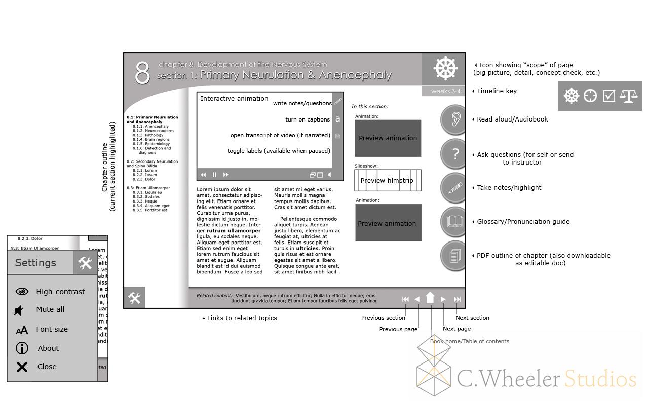 Mockup for e-Textbook