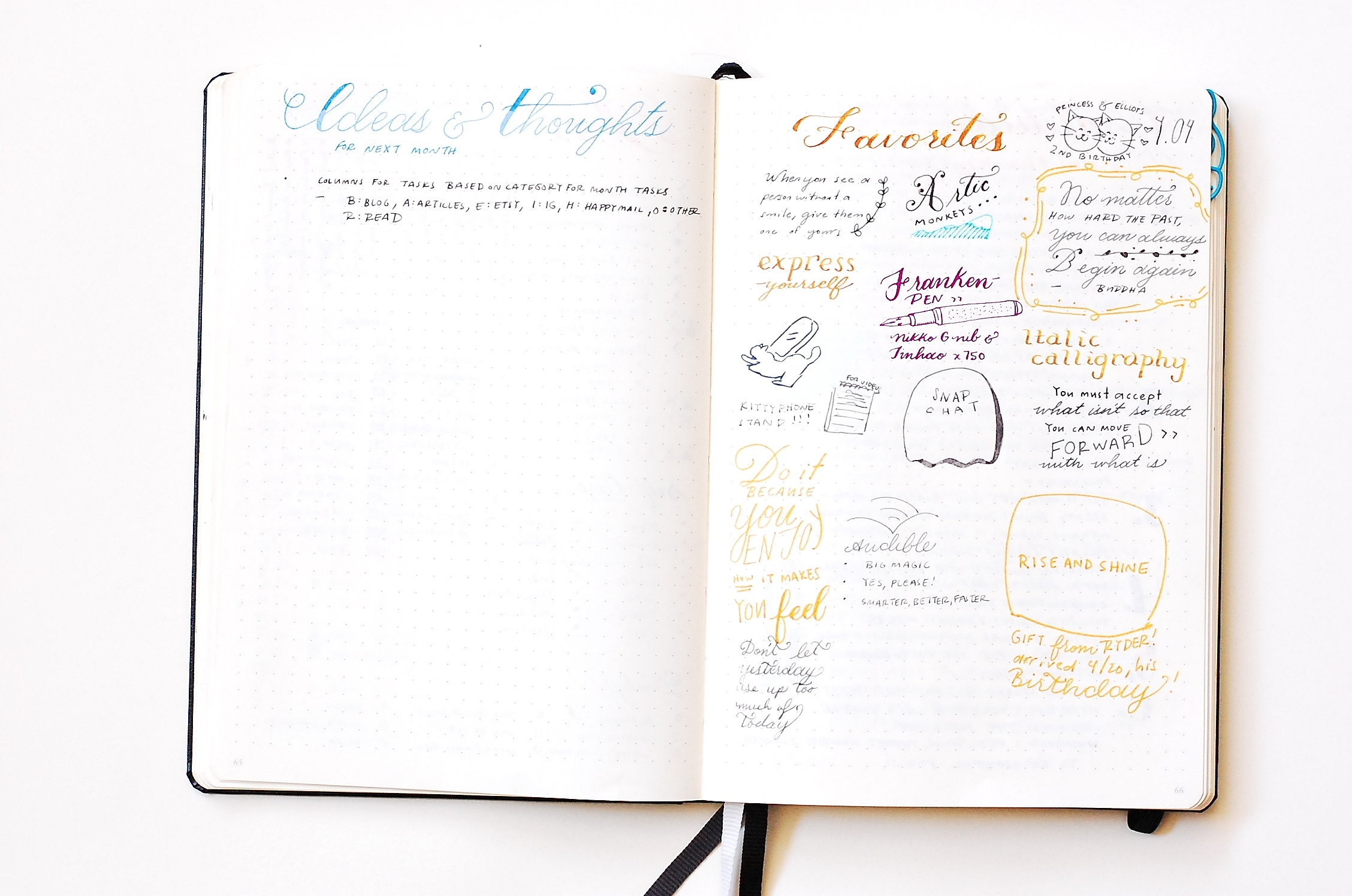 Ideas for the following month and favorites log - bullet journal