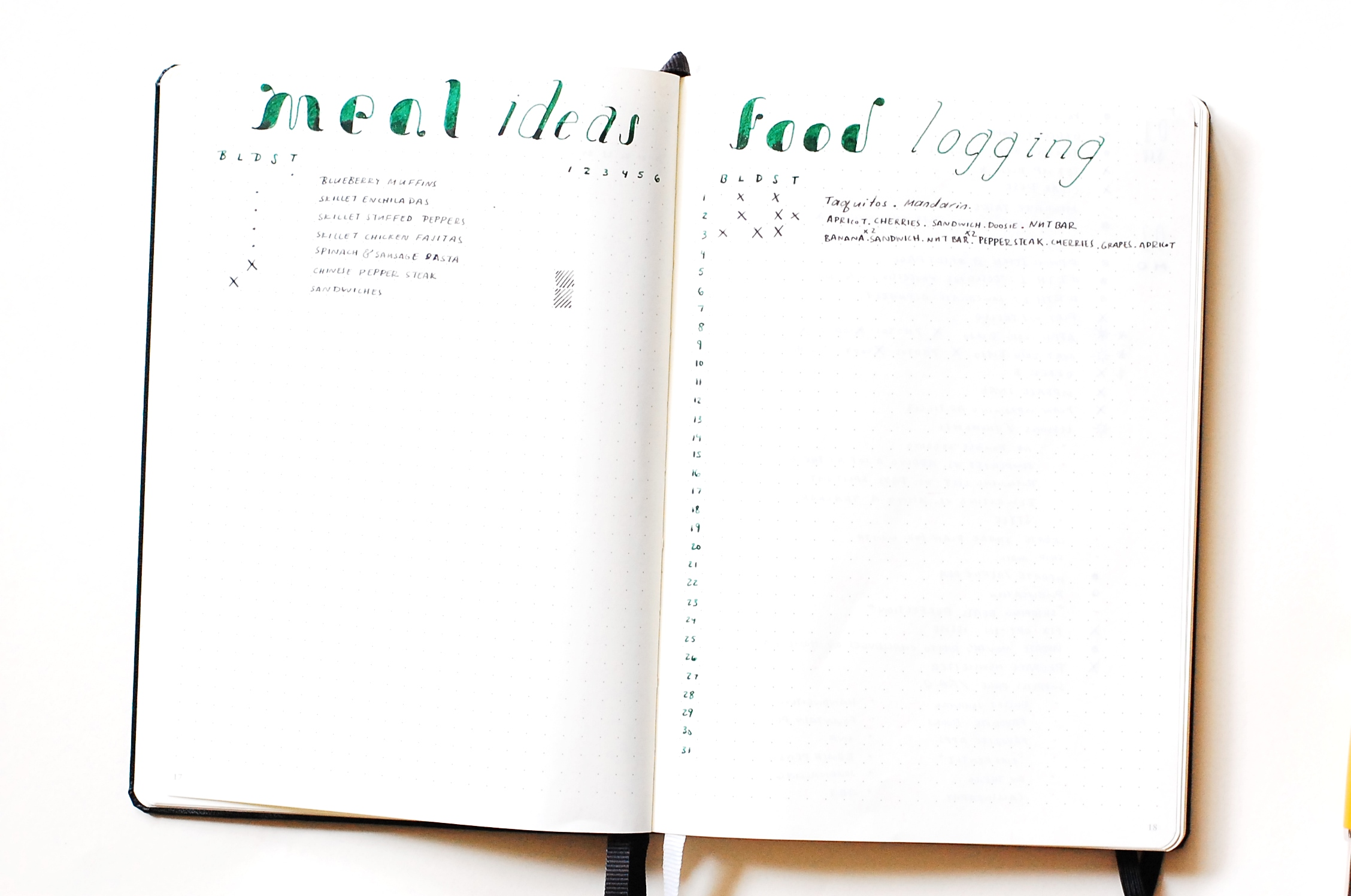 Meal ideas & Food logging - Bullet Journal