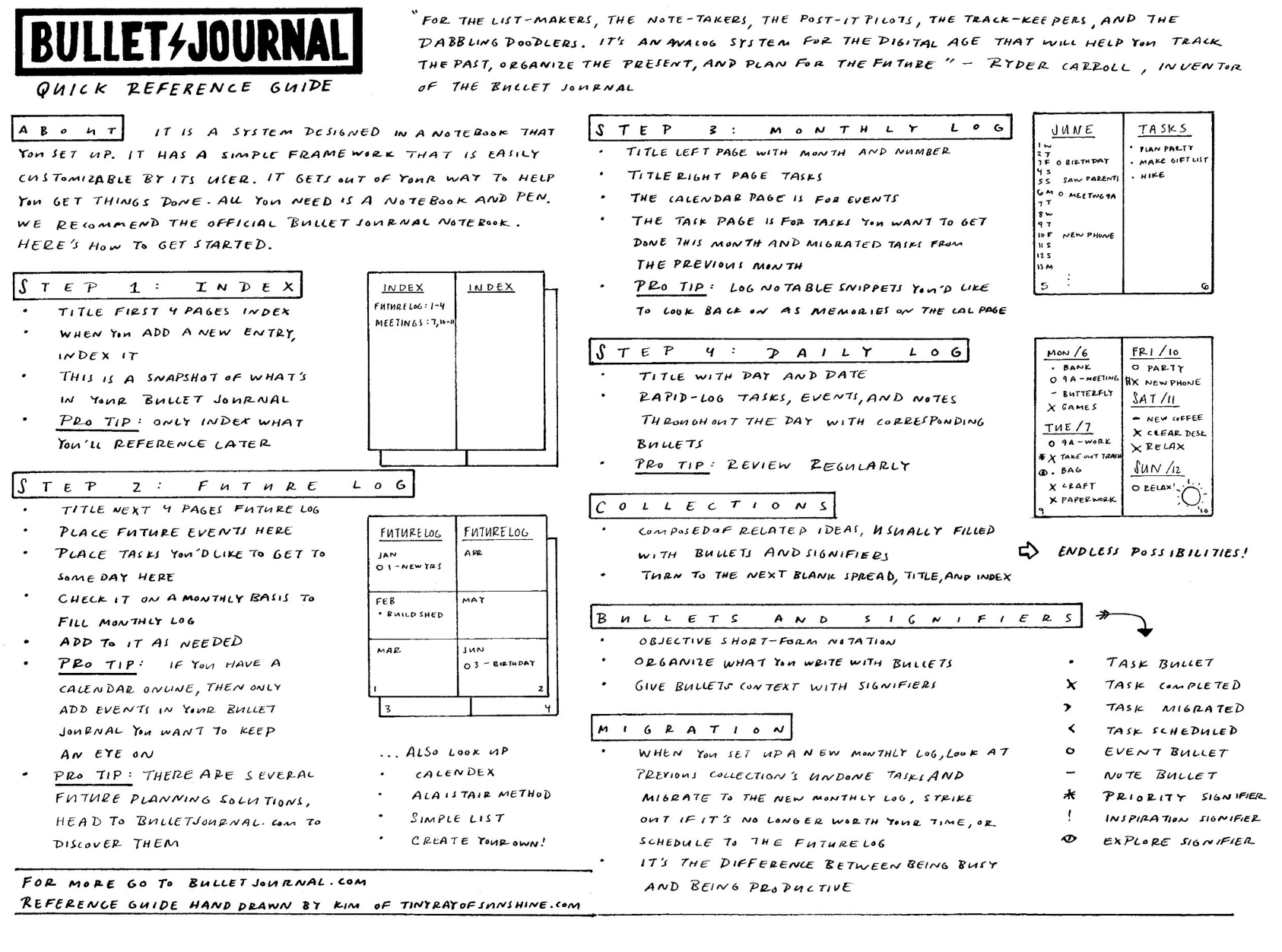 B ullet Journal Reference guide