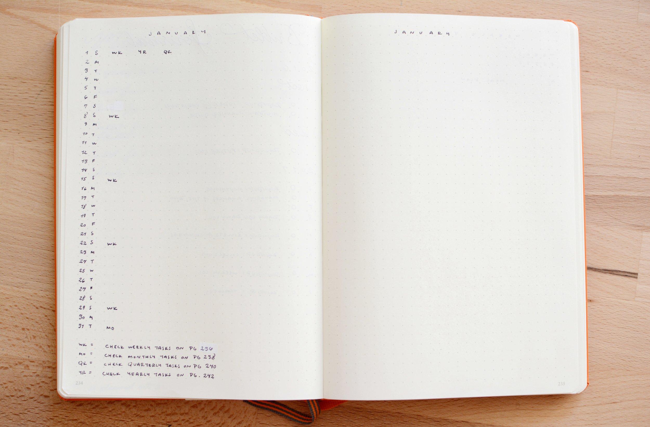 Write down recurring tasks in their various intervals