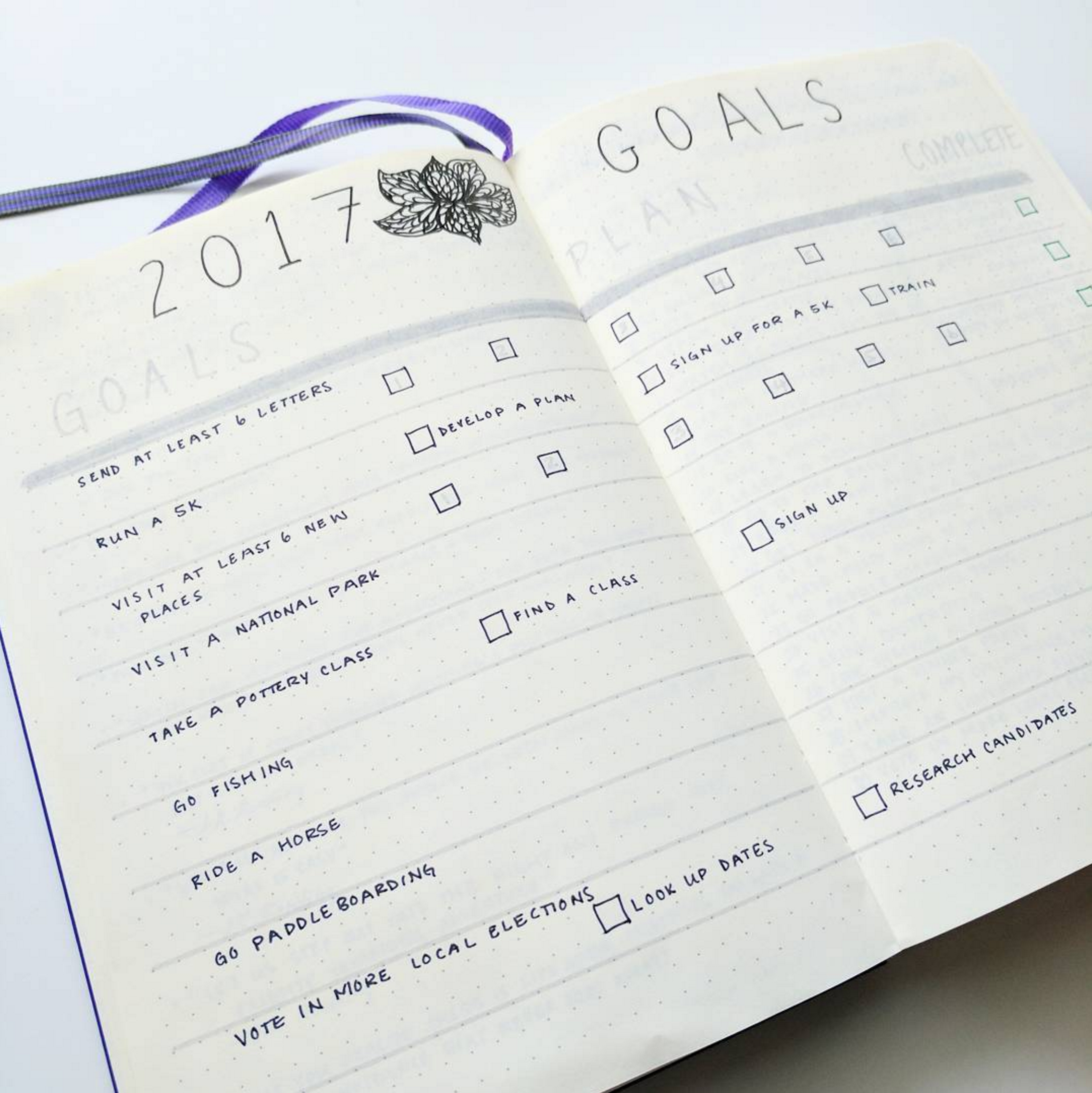 Lovely goals planning method from  @pointofviewiseverything
