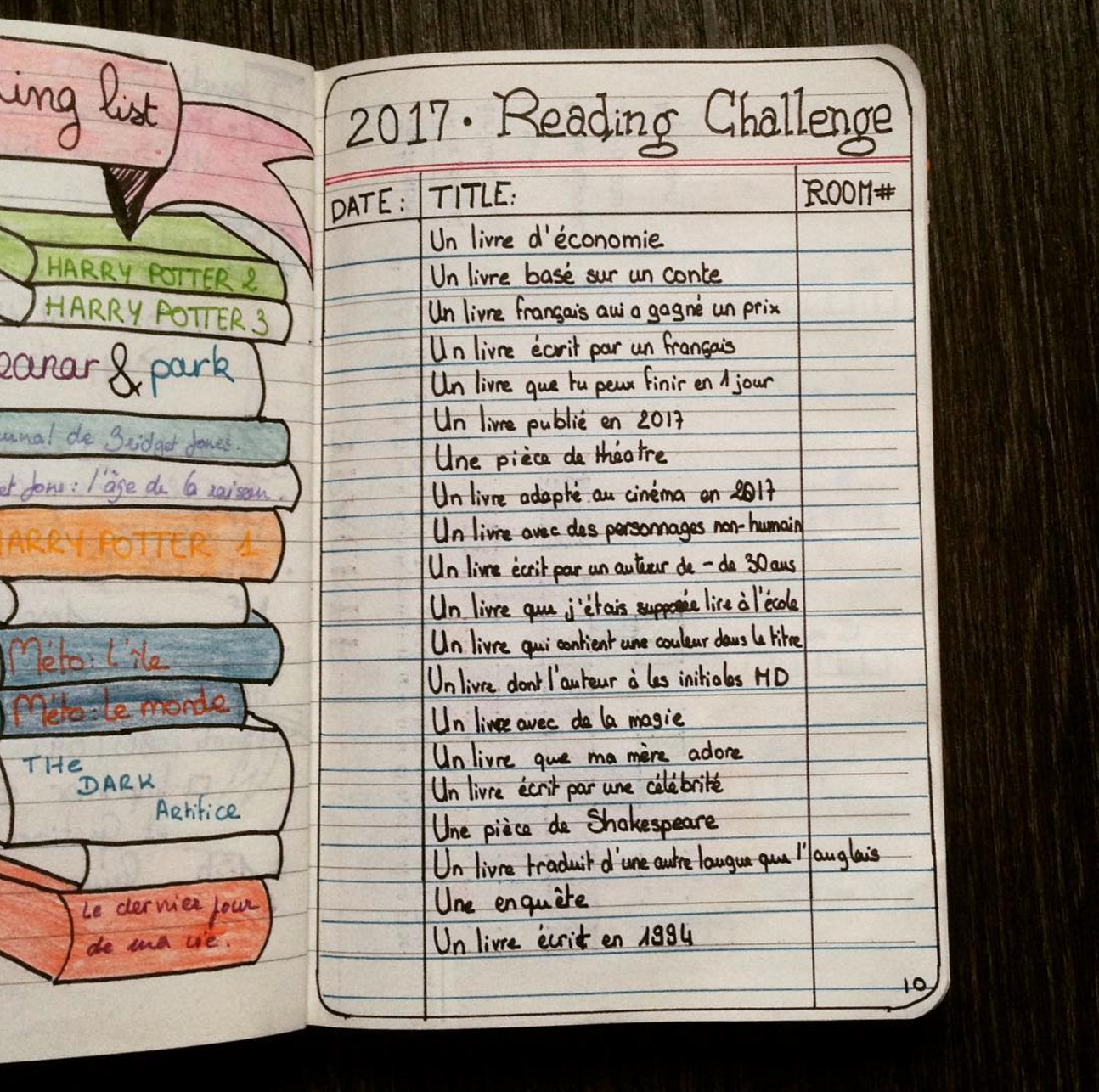 Reading challenge by  @poudre_dencre with this fun style