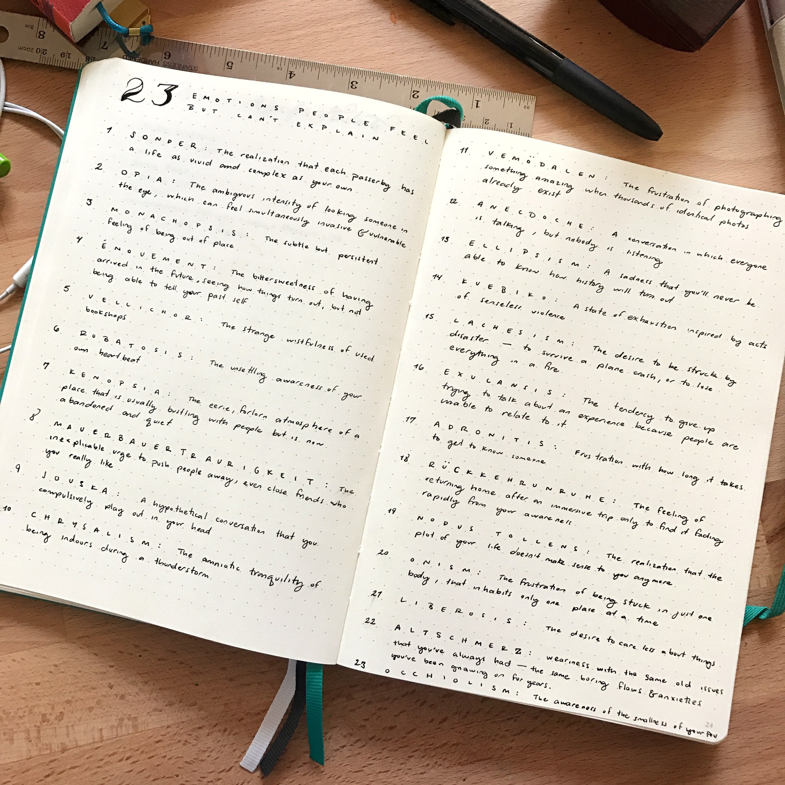 Words & Meanings Log for your Bullet Journal