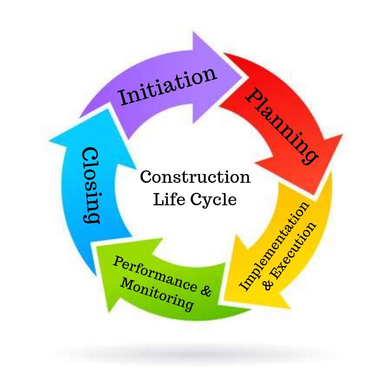 Construction Life Cycle Chart.jpg