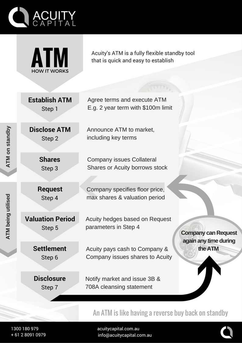 ATM Information Sheet pg 3.jpg