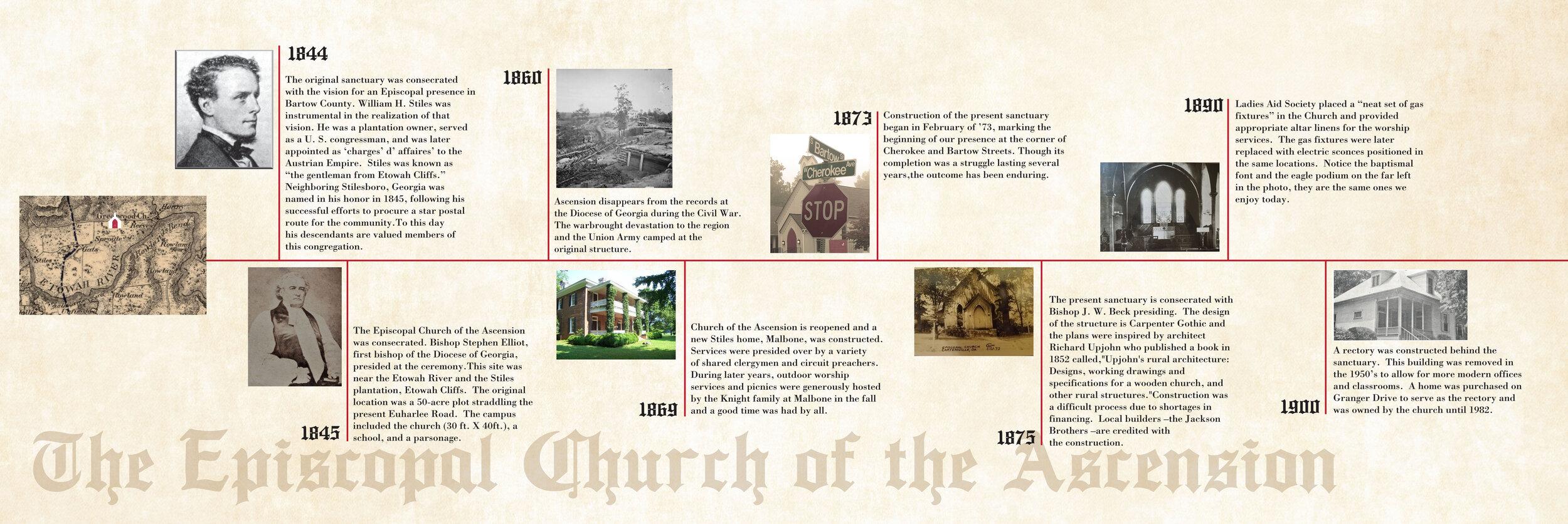 churchtimelineNEW-1.jpg