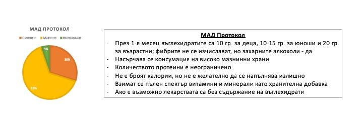 МАД Протокол.jpg