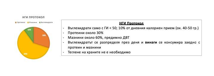 НГИ Протокол.jpg