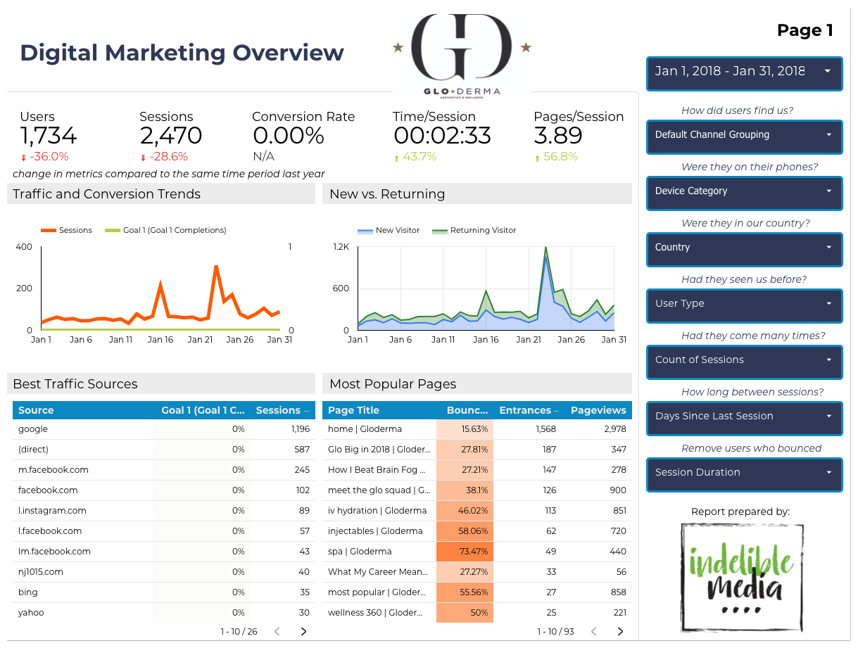 Marketing-overview.png