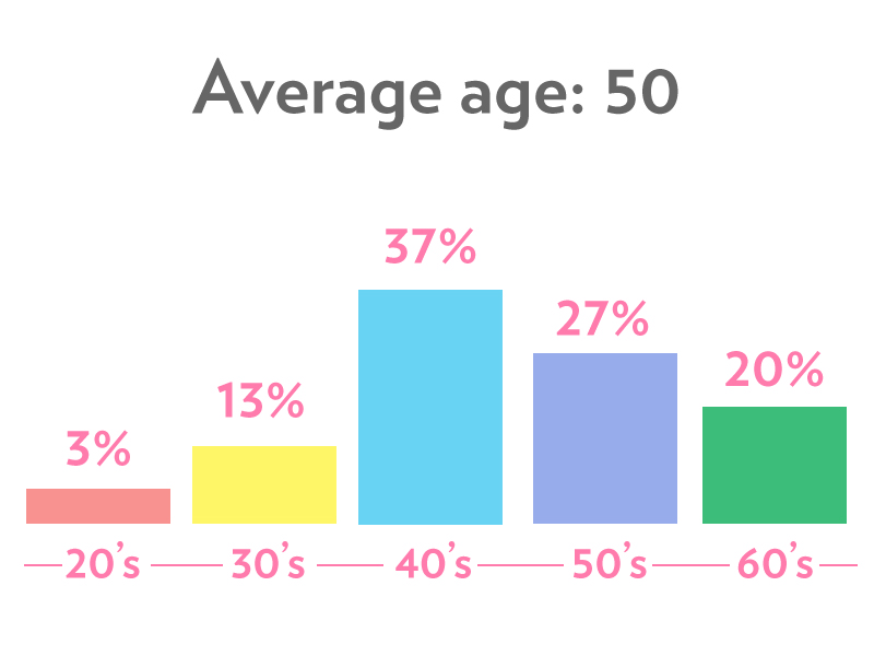 Age-graphic.jpg