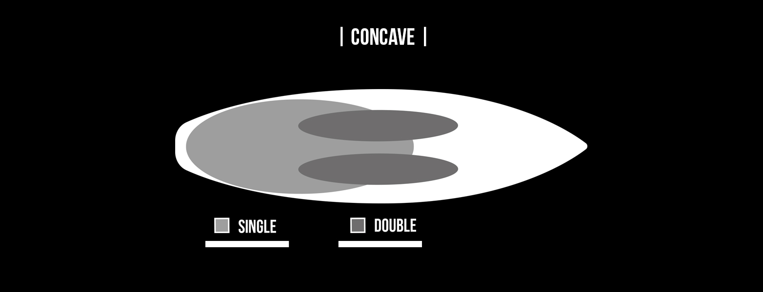 double_to_single.jpg