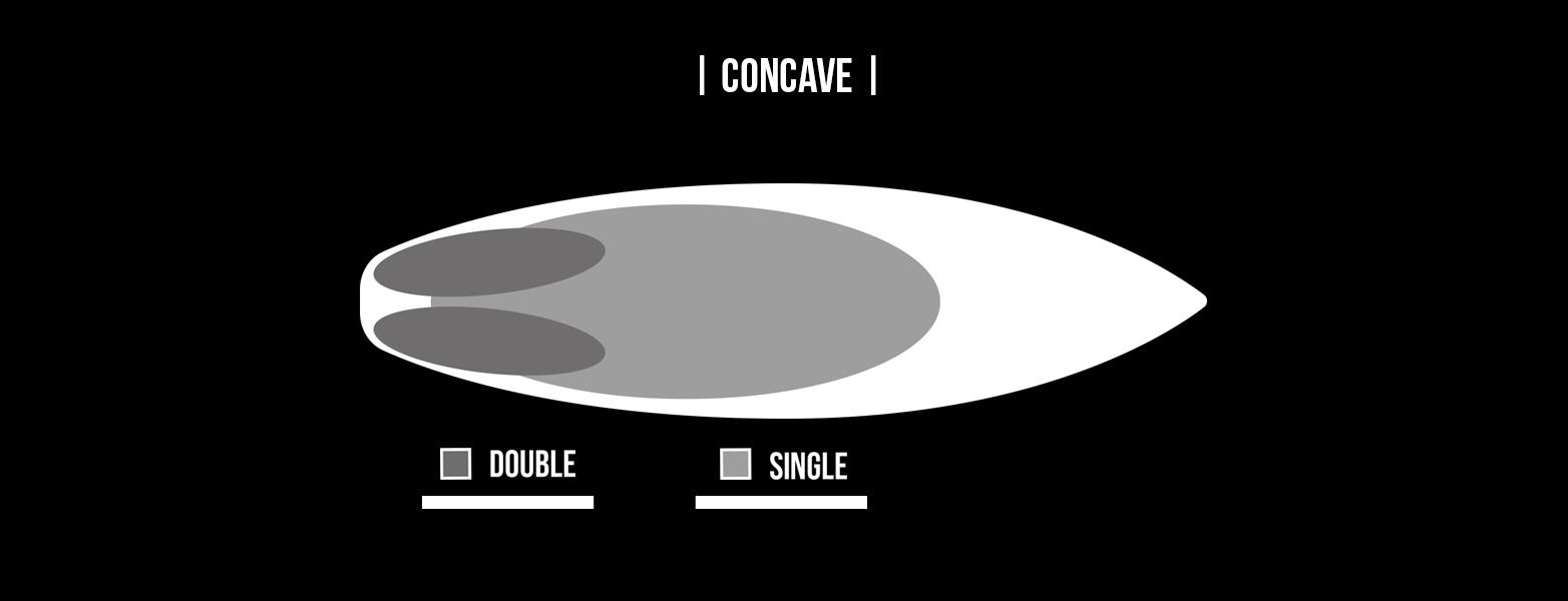single_to_double.jpg