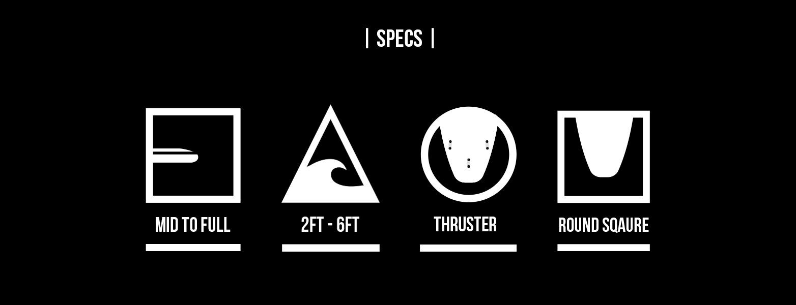 3rdGear_specs.jpg