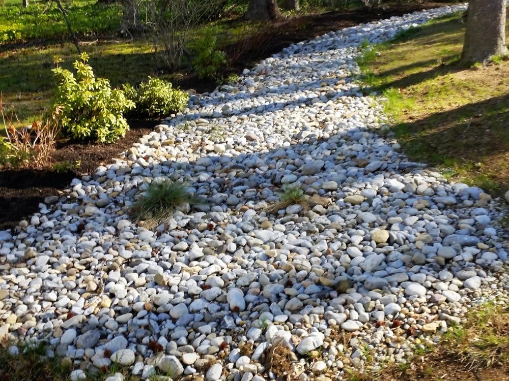 Storm Water Management & Drainage