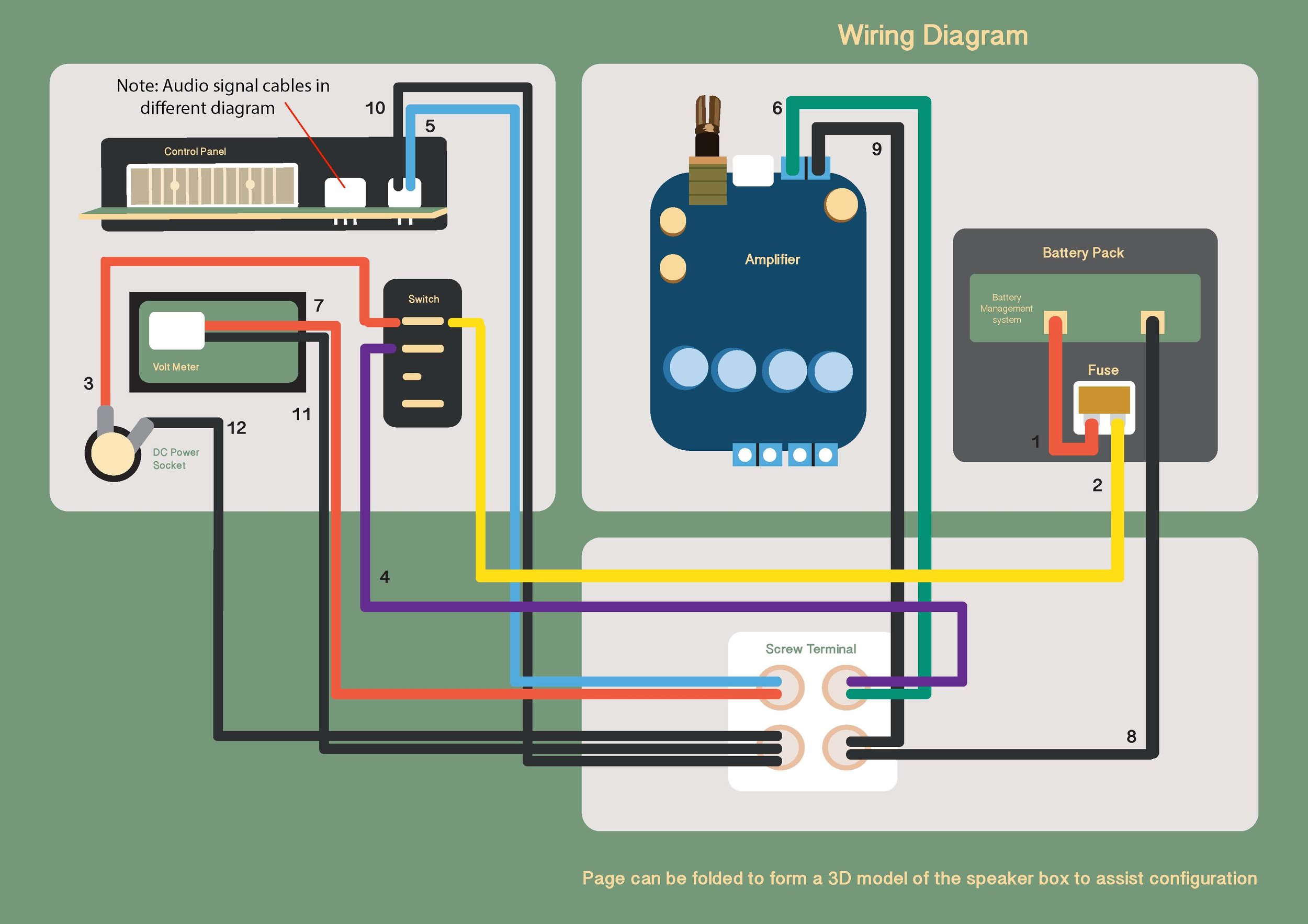 Wiring Diagram: Does not included audio input signal cables.