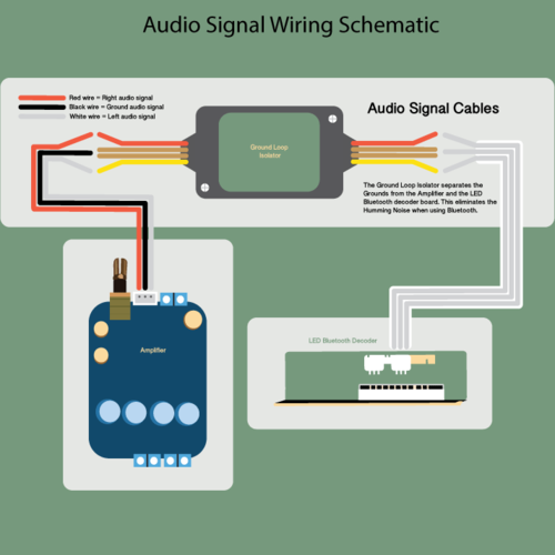 step5-wiringtheaudiosignalcables7.png
