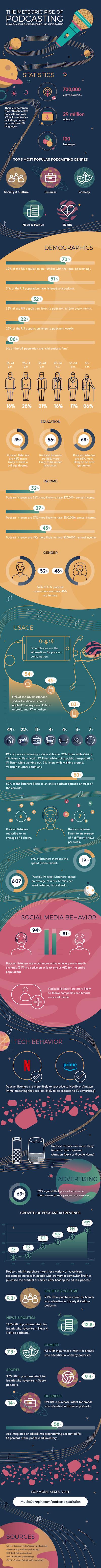 Podcast-Statistics.png