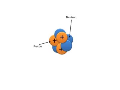 Nucleus of a Lithium-7 Atom