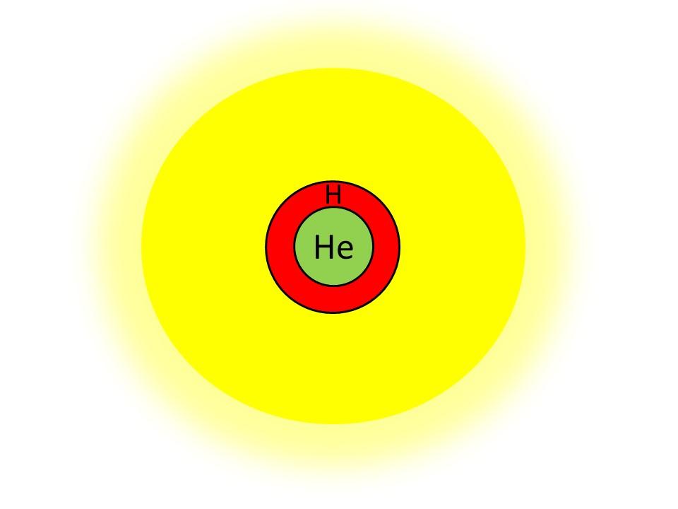 Helium Burning.jpg