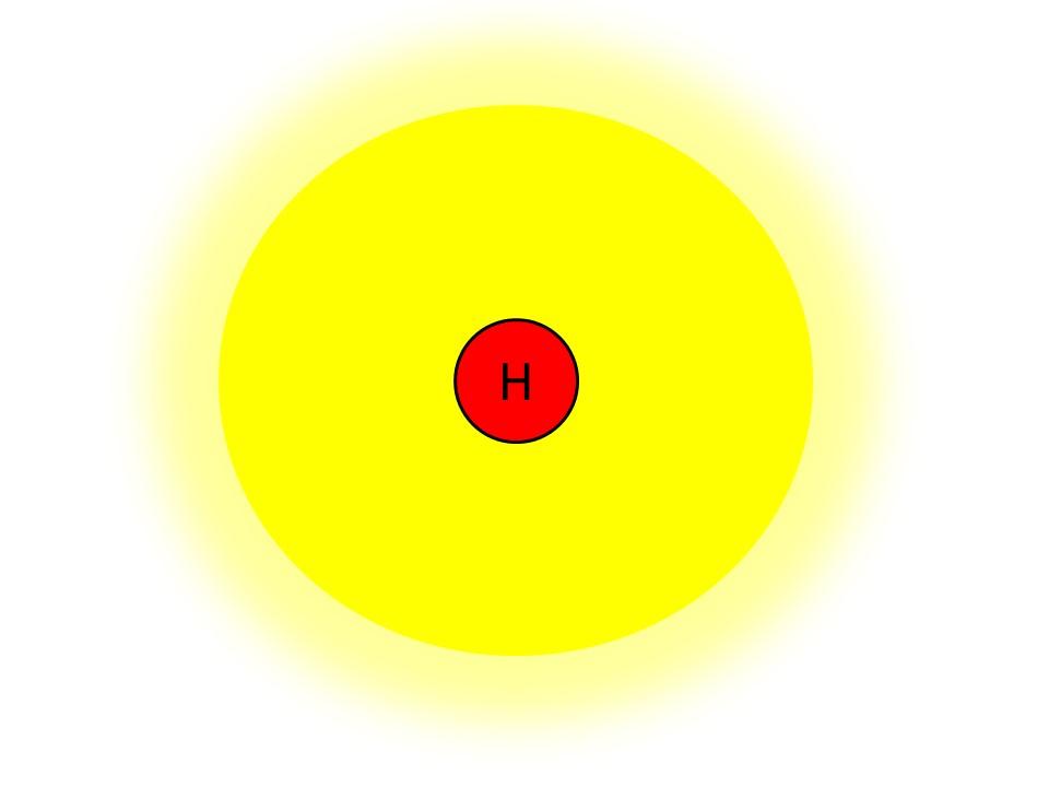 Hydrogen Burning.jpg