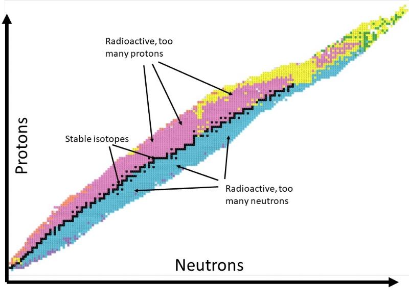 Nuclide Chart.jpg