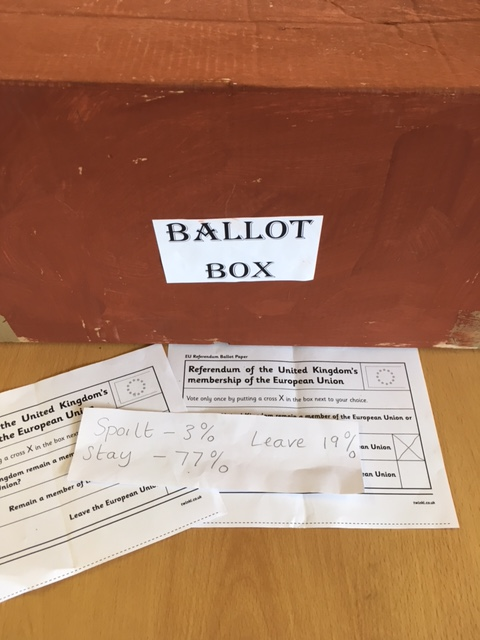 Today the children have heard both sides of the debate, then had the opportunity to visit our polling station and vote.