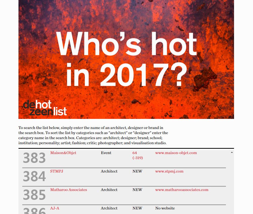 NEWS_Hot List.jpg
