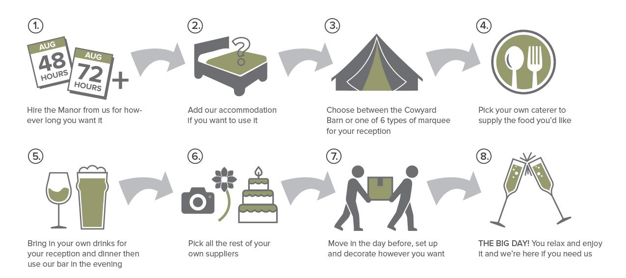 How it Works diagram.jpg