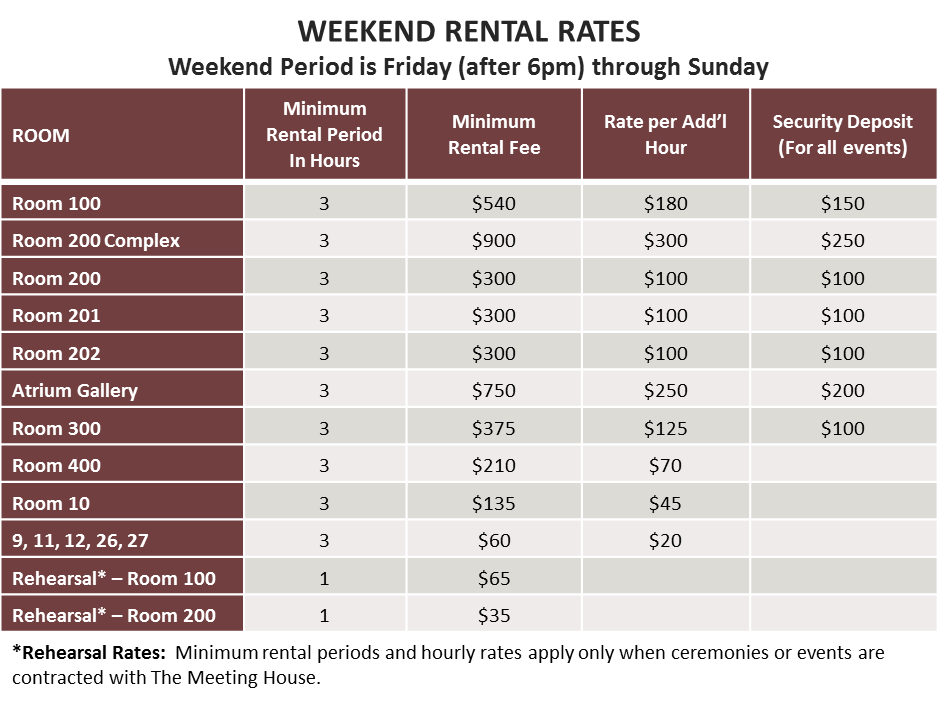 TMH Weekend Rates 4-2018.png