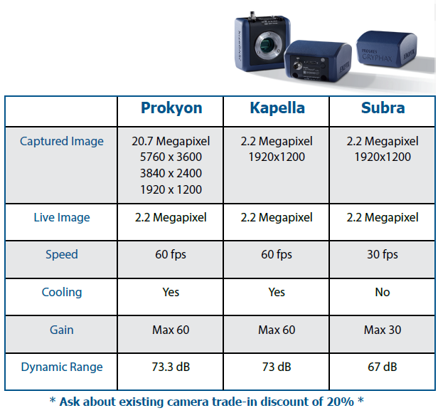 Gryphax_Cameras_Chart.png