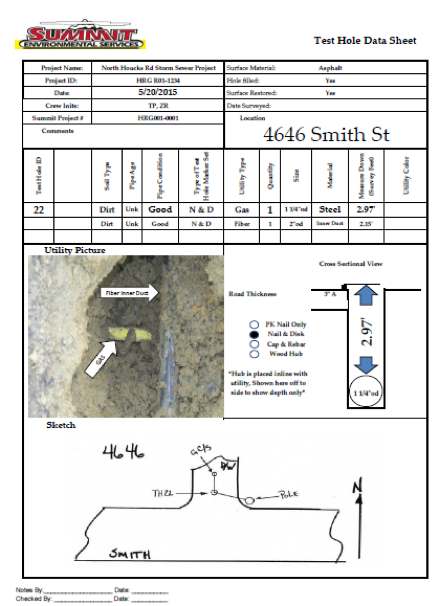 Example Test Hole Report