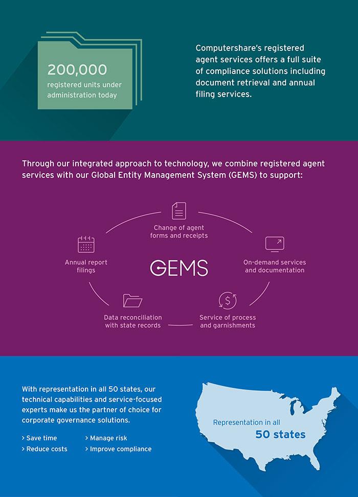 registered-agent-infographic.jpg