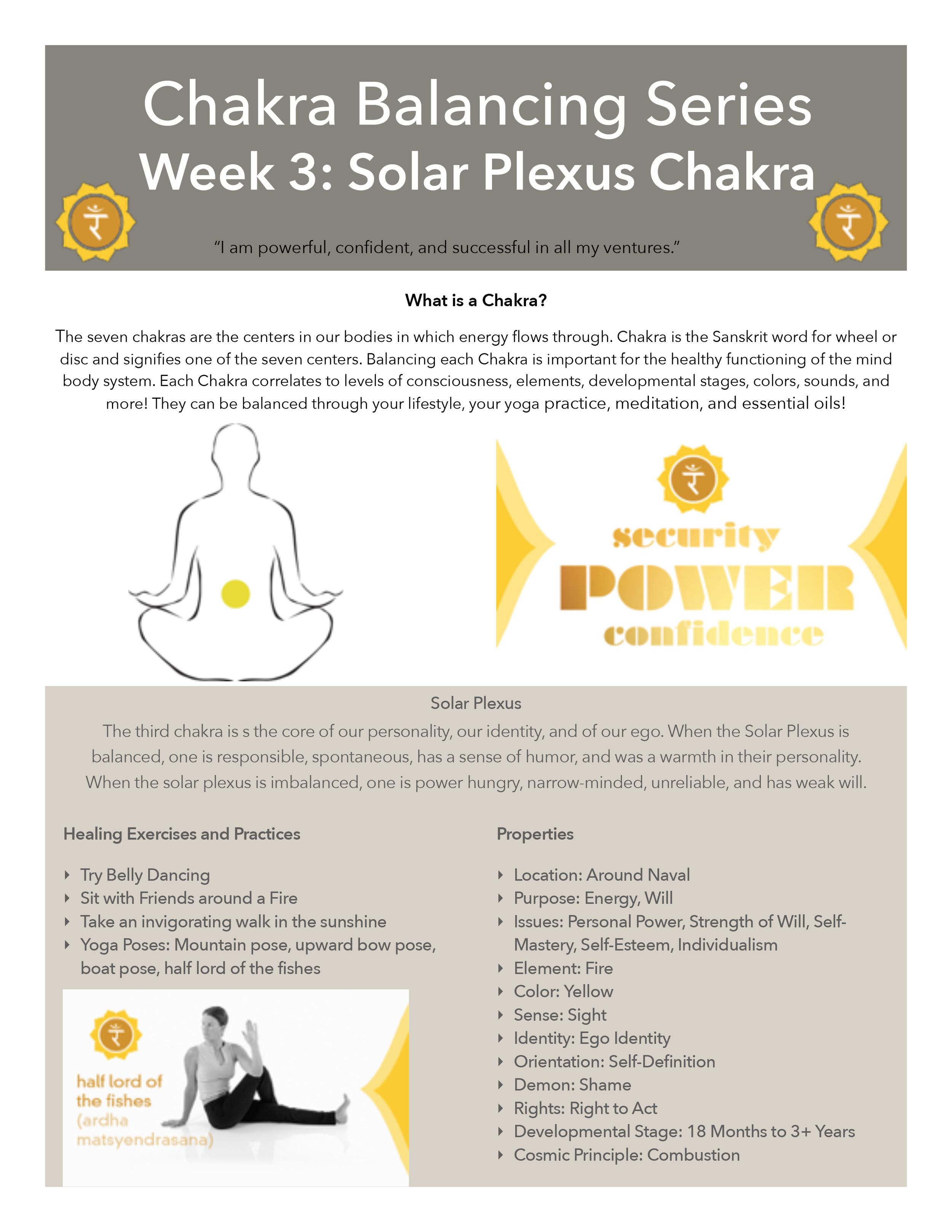 Solar Plexus Chakra Beyond Zen Studio